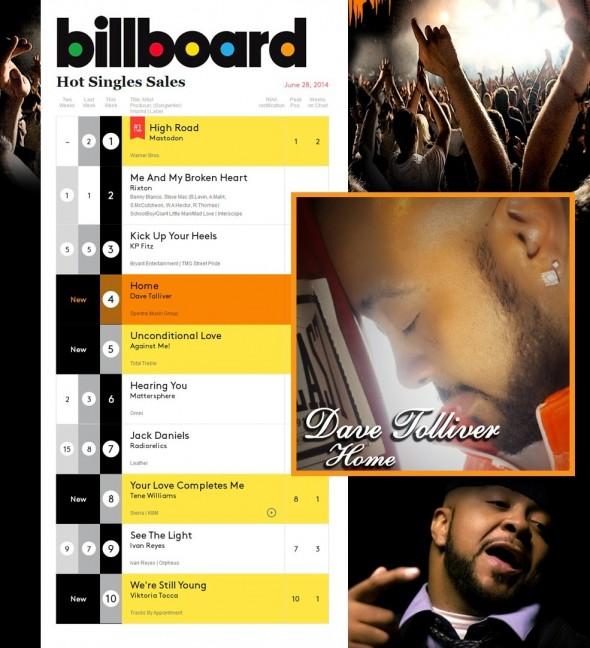 Billboard Chart #4