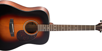 Gear Review: Cort Acoustic and Bass Guitars